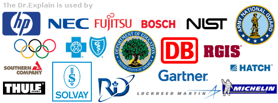 Many famous companies use Dr.Explain - software help file maker - in their documentation writing process.