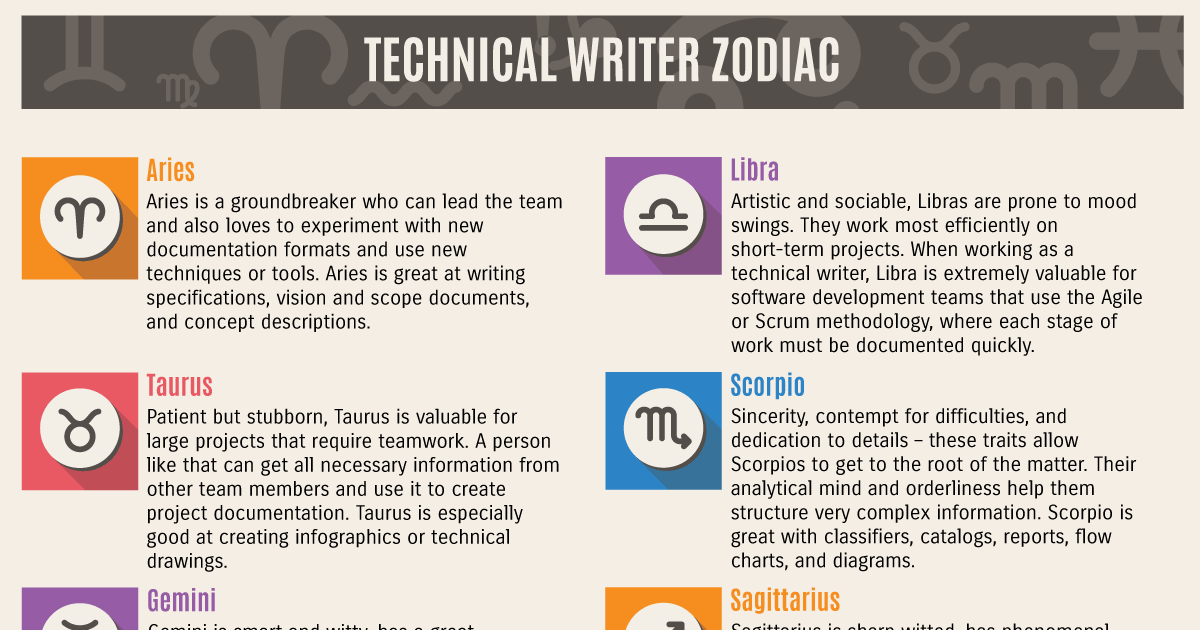 what is a technical writer Learn about the art of technical writing, get caught up on industry news, find a great conference or download resources become a better tech writer.